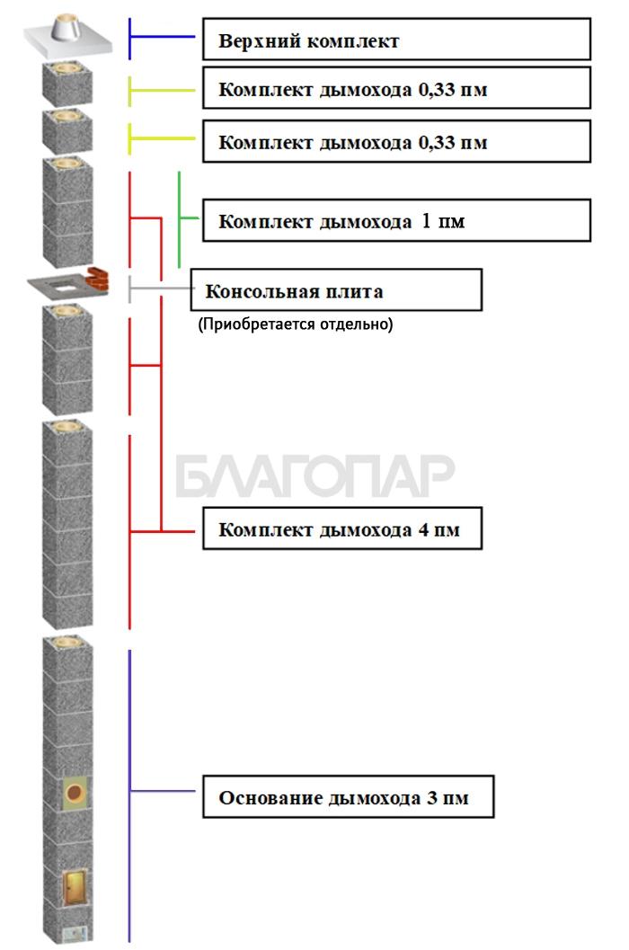 Дымоход диаметр 156 камины с установкой в квартире